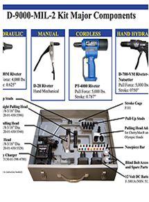 D-9000-MIL-2 Combination Blind Riveter, Blind Bolt and Blind Nut Installation Tool Kit